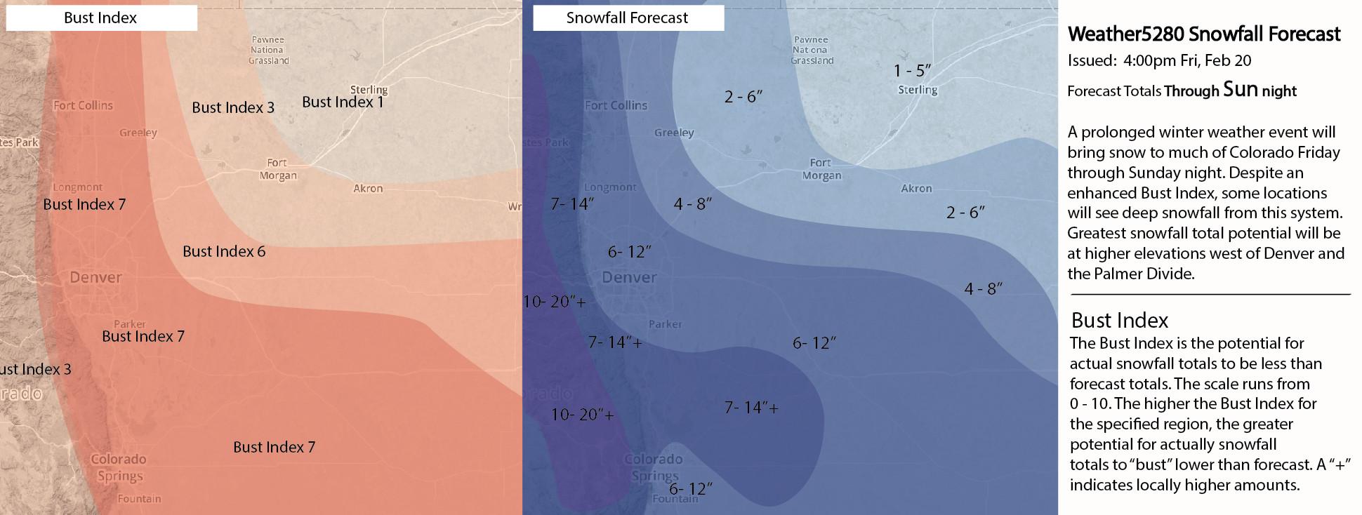 Weather5280 Forecast