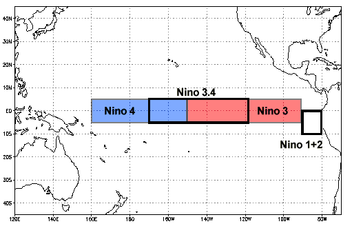 El Nino regions