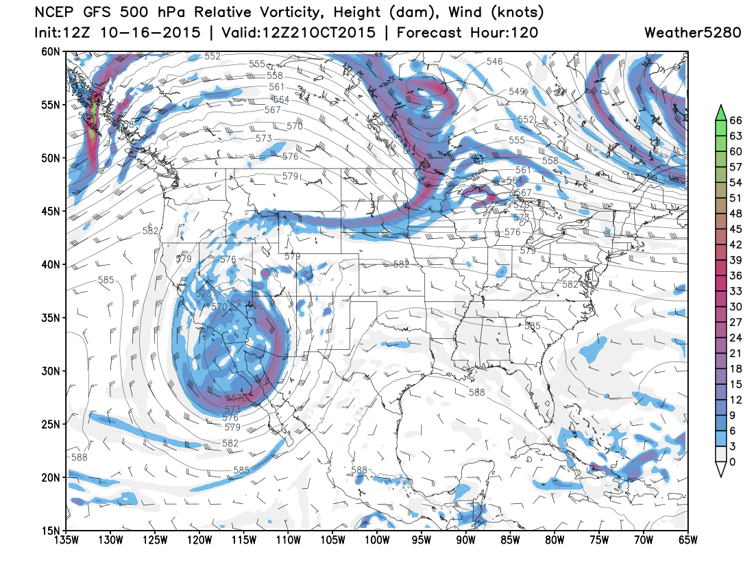 GFS upper level pattern | Weather5280 Models